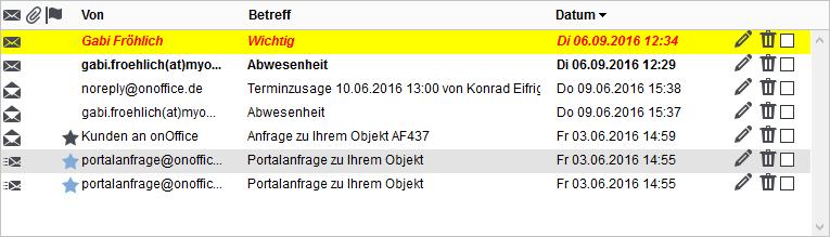E-Maildarstellung